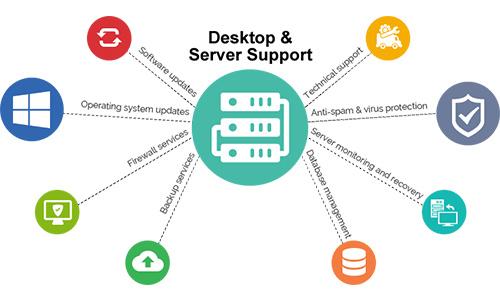 Desktop & Server Support
